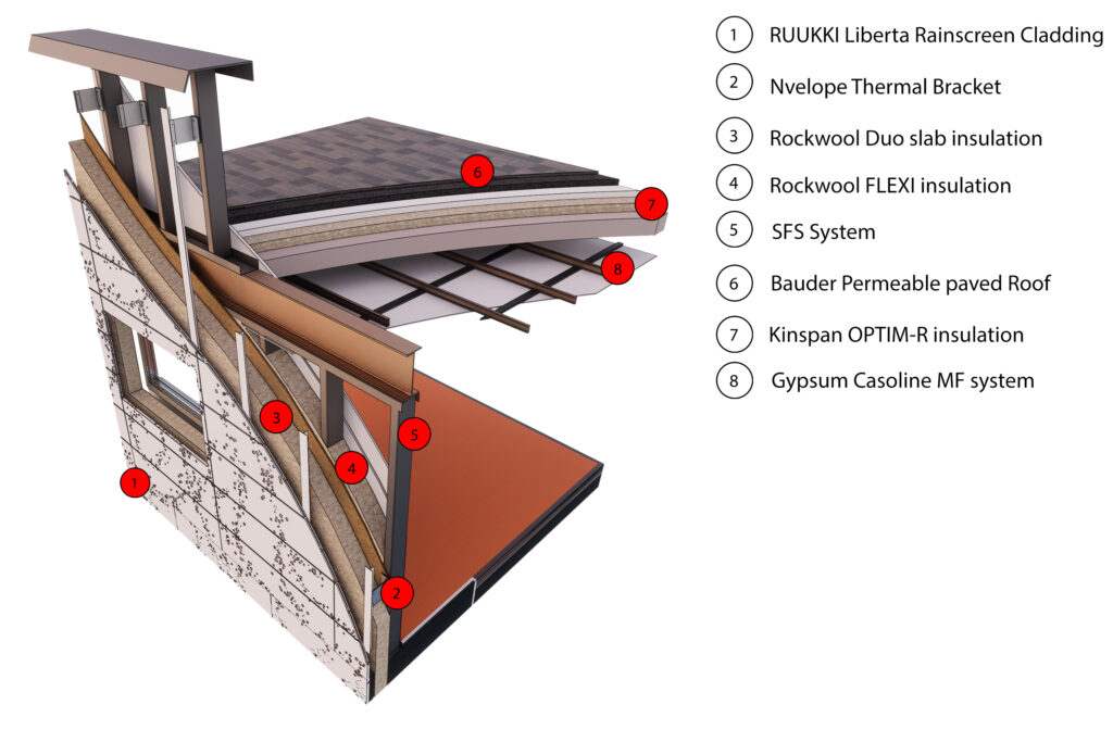 Mohammed Qamar Raza Terrace 3D Detail